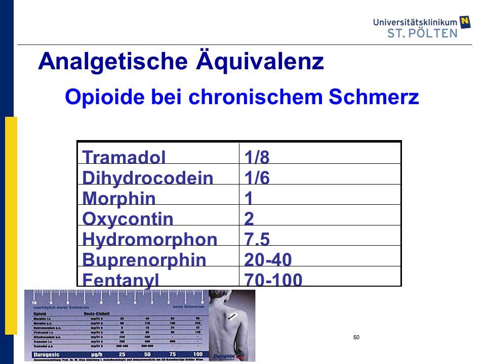 50 Analgetische Äquivalenz Opioide bei chronischem Schmerz 70-100Fentanyl 20-40Buprenorphin 7.5Hydromorphon 2Oxycontin 1Morphin 1/6Dihydrocodein 1/8Tr