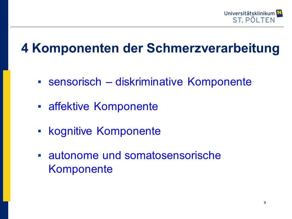 9 4 Komponenten der Schmerzverarbeitung ▪sensorisch – diskriminative Komponente ▪affektive Komponente ▪kognitive Komponente ▪autonome und somatosensor
