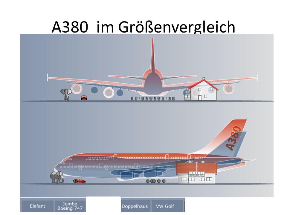 A380 – Technische Daten Höhe: 24.1m Länge: 72,3m Spannweite: 79.8m Tankkapazität: 310.000l Max.