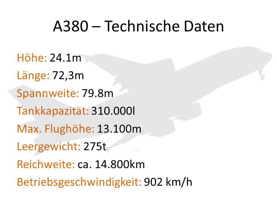 A380 – Technische Daten Höhe: 24.1m Länge: 72,3m Spannweite: 79.8m Tankkapazität: 310.000l Max. Flughöhe: 13.100m Leergewicht: 275t Reichweite: ca. 14
