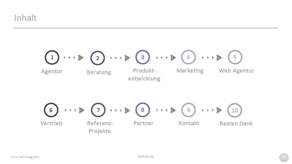Inhalt BONITO AG www.bonito-ag.com 1 Agentur 1 Beratung 2 Produkt- entwicklung 3 Marketing 4 Web Agentur 5 Vertrieb 6 Referenz- Projekte 7 Partner 8 Kontakt 9 Besten Dank 10
