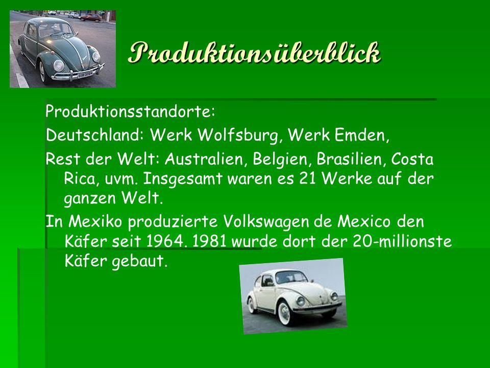 Produktionsüberblick Produktionsstandorte: Deutschland: Werk Wolfsburg, Werk Emden, Rest der Welt: Australien, Belgien, Brasilien, Costa Rica, uvm.