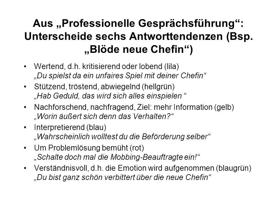 """Aus """"Professionelle Gesprächsführung : Unterscheide sechs Antworttendenzen (Bsp."""