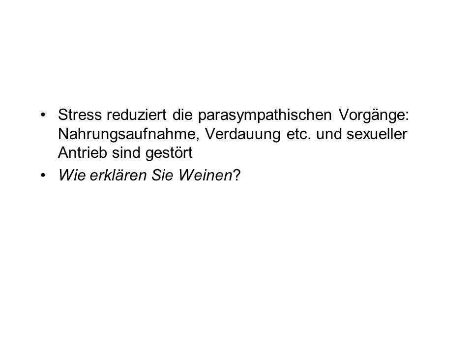 Stress reduziert die parasympathischen Vorgänge: Nahrungsaufnahme, Verdauung etc.