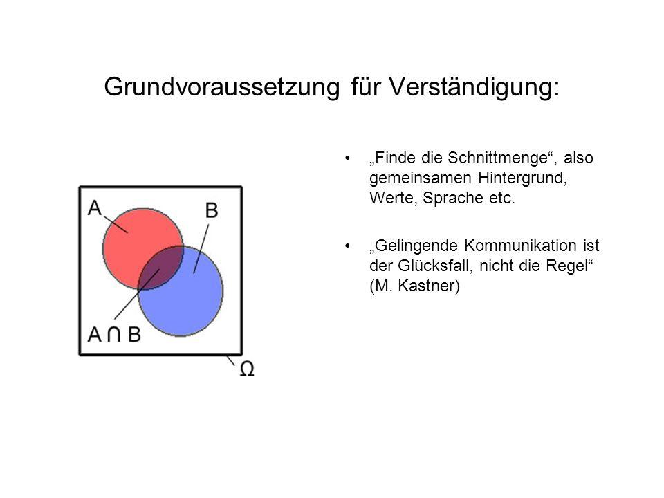 """Grundvoraussetzung für Verständigung: """"Finde die Schnittmenge , also gemeinsamen Hintergrund, Werte, Sprache etc."""