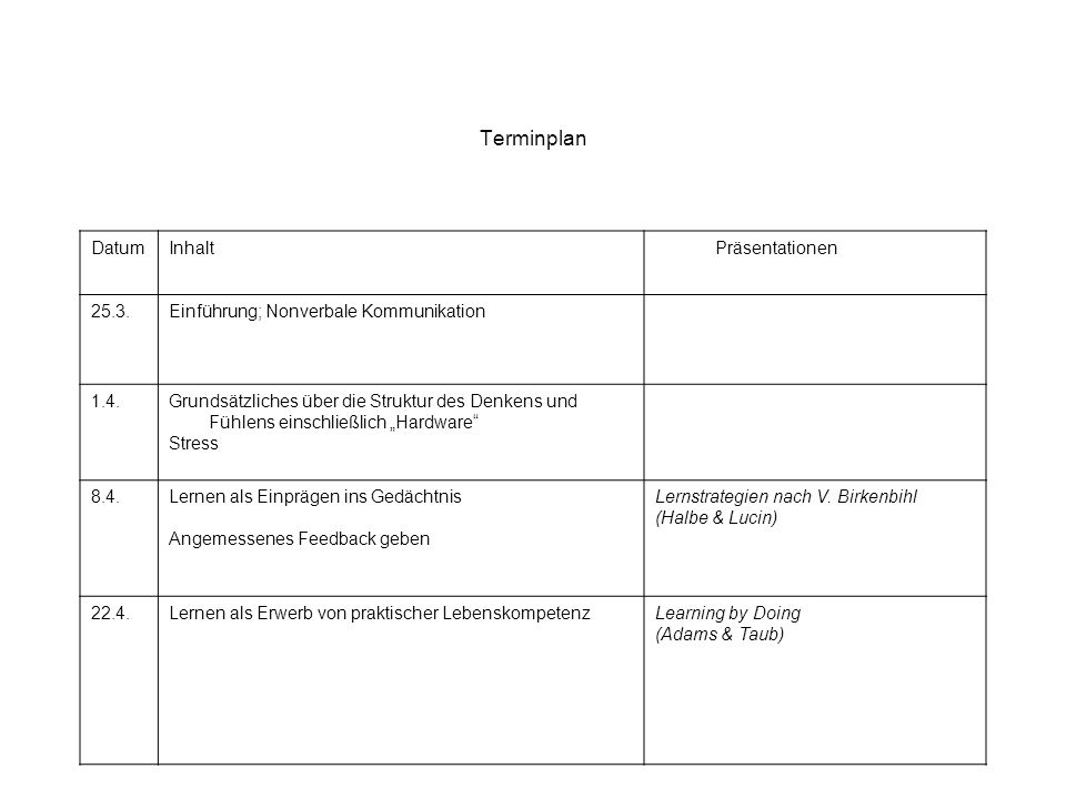 """Terminplan DatumInhalt Präsentationen 25.3.Einführung; Nonverbale Kommunikation 1.4.Grundsätzliches über die Struktur des Denkens und Fühlens einschließlich """"Hardware Stress 8.4.Lernen als Einprägen ins Gedächtnis Angemessenes Feedback geben Lernstrategien nach V."""