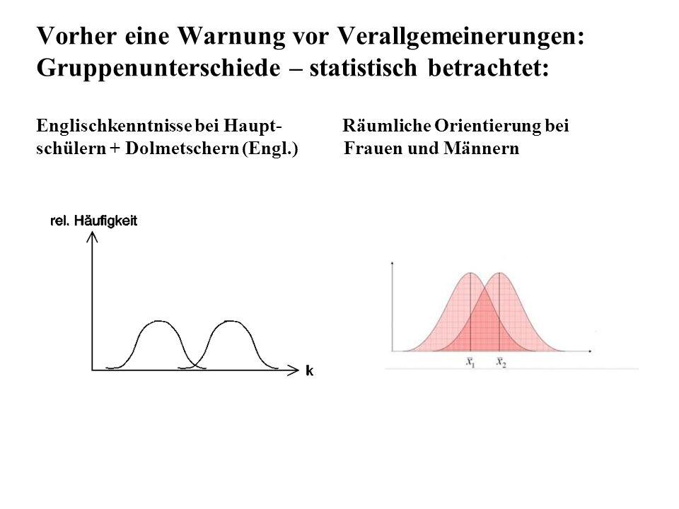 Vorher eine Warnung vor Verallgemeinerungen: Gruppenunterschiede – statistisch betrachtet: Englischkenntnisse bei Haupt- Räumliche Orientierung bei schülern + Dolmetschern (Engl.) Frauen und Männern