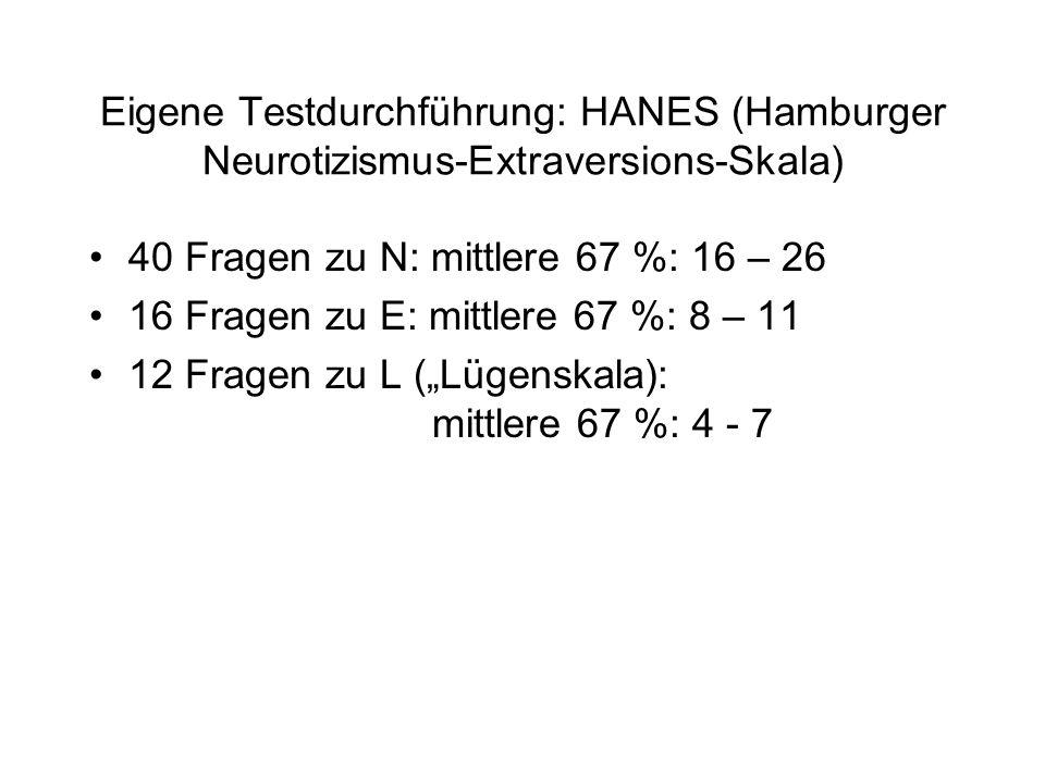 """Eigene Testdurchführung: HANES (Hamburger Neurotizismus-Extraversions-Skala) 40 Fragen zu N: mittlere 67 %: 16 – 26 16 Fragen zu E: mittlere 67 %: 8 – 11 12 Fragen zu L (""""Lügenskala): mittlere 67 %: 4 - 7"""