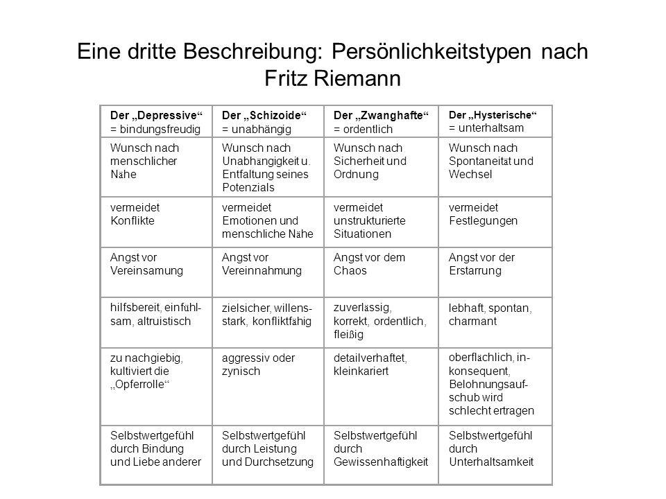 """Eine dritte Beschreibung: Persönlichkeitstypen nach Fritz Riemann Der """" Depressive = bindungsfreudig Der """" Schizoide = unabhängig Der """" Zwanghafte = ordentlich Der """" Hysterische = unterhaltsam Wunsch nach menschlicher N ä he Wunsch nach Unabh ä ngigkeit u."""