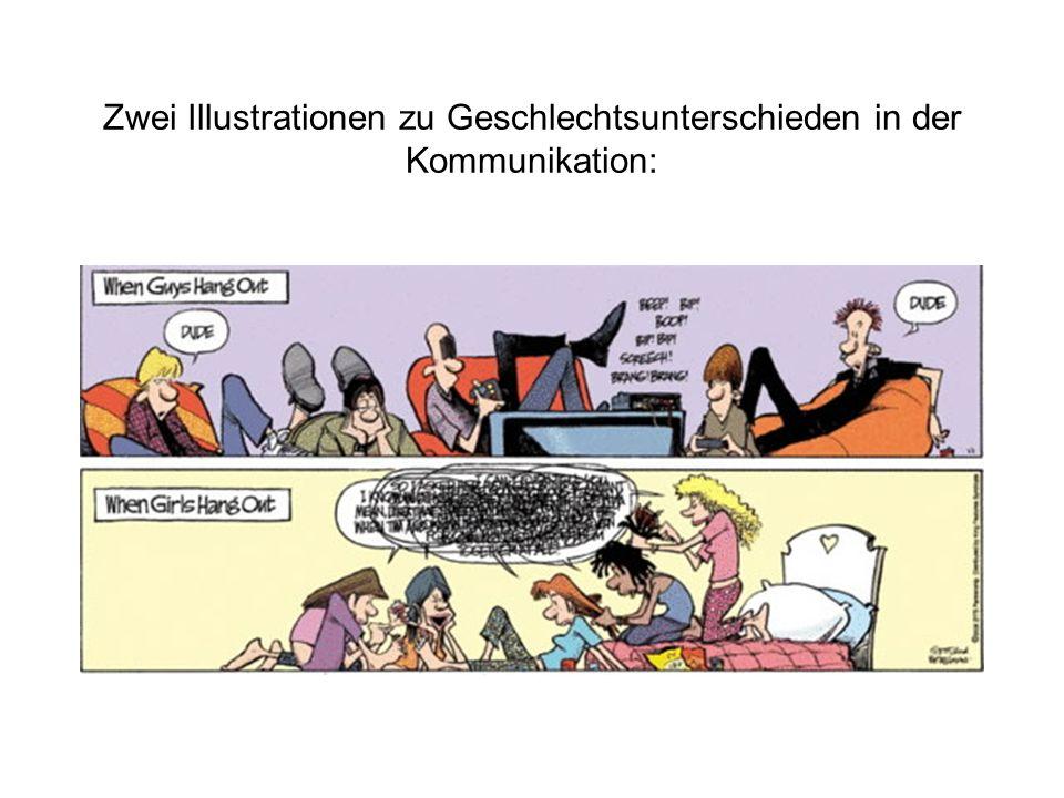 Zwei Illustrationen zu Geschlechtsunterschieden in der Kommunikation: