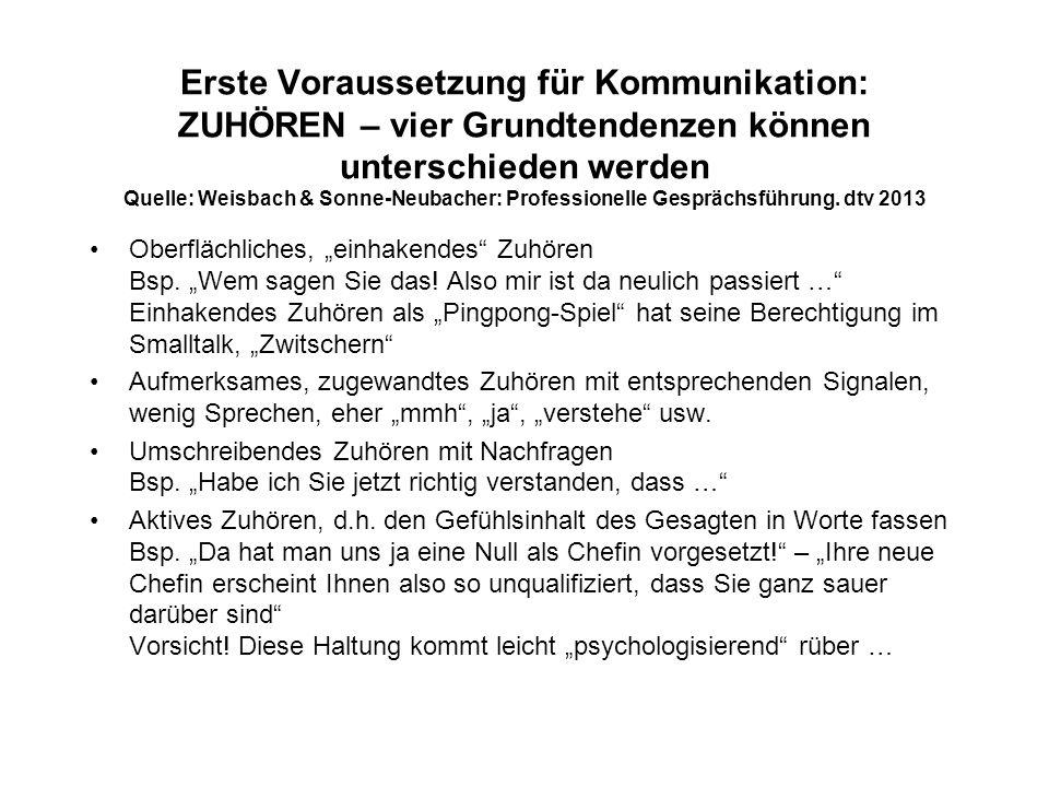 Erste Voraussetzung für Kommunikation: ZUHÖREN – vier Grundtendenzen können unterschieden werden Quelle: Weisbach & Sonne-Neubacher: Professionelle Gesprächsführung.