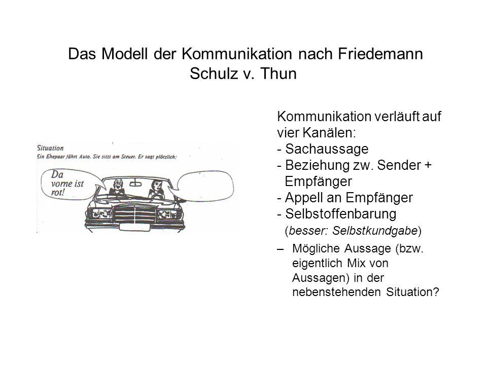 Das Modell der Kommunikation nach Friedemann Schulz v.