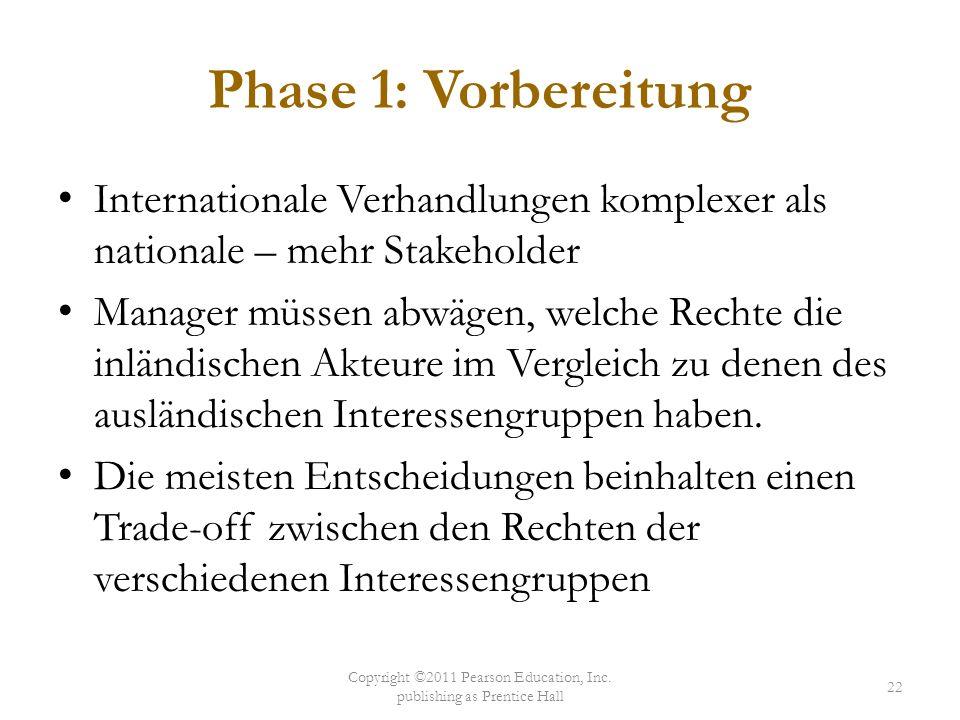 Phase 1: Vorbereitung Internationale Verhandlungen komplexer als nationale – mehr Stakeholder Manager müssen abwägen, welche Rechte die inländischen A