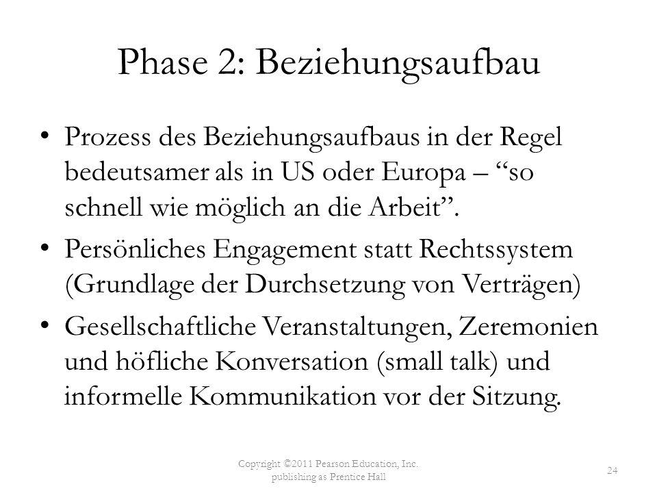 """Phase 2: Beziehungsaufbau Prozess des Beziehungsaufbaus in der Regel bedeutsamer als in US oder Europa – """"so schnell wie möglich an die Arbeit"""". Persö"""