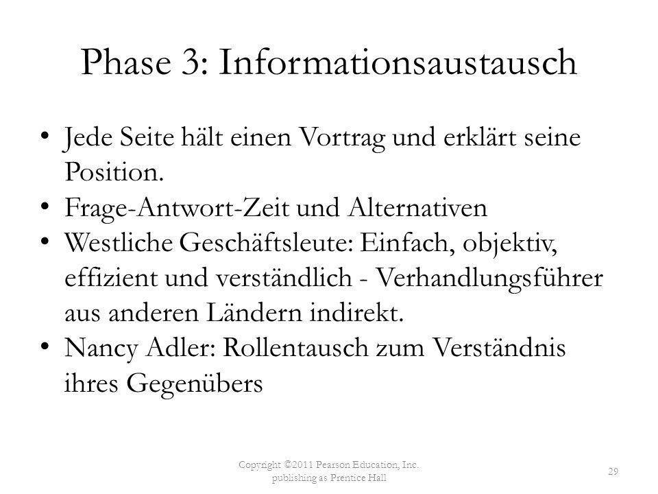Phase 3: Informationsaustausch Jede Seite hält einen Vortrag und erklärt seine Position. Frage-Antwort-Zeit und Alternativen Westliche Geschäftsleute: