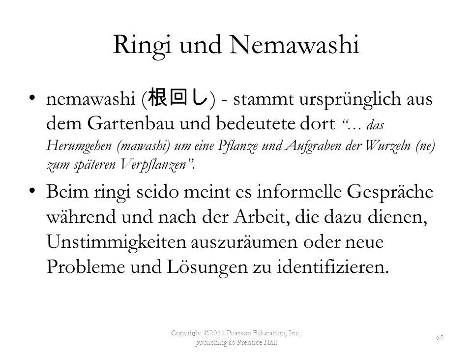 """Ringi und Nemawashi nemawashi ( 根回し ) - stammt ursprünglich aus dem Gartenbau und bedeutete dort """"… das Herumgehen (mawashi) um eine Pflanze und Aufgr"""