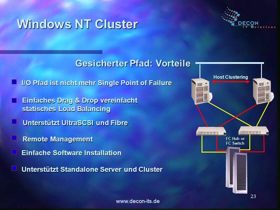 www.decon-its.de 23 Gesicherter Pfad: Vorteile I/O Pfad ist nicht mehr Single Point of Failure FC Hub or FC Switch Host Clustering Windows NT Cluster