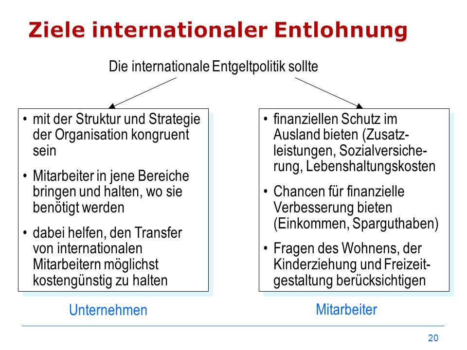 20 Die internationale Entgeltpolitik sollte mit der Struktur und Strategie der Organisation kongruent sein Mitarbeiter in jene Bereiche bringen und ha