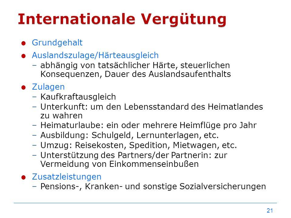  Grundgehalt  Auslandszulage/Härteausgleich –abhängig von tatsächlicher Härte, steuerlichen Konsequenzen, Dauer des Auslandsaufenthalts  Zulagen –K