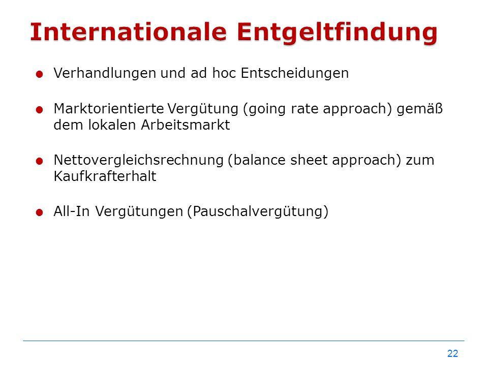  Verhandlungen und ad hoc Entscheidungen  Marktorientierte Vergütung (going rate approach) gemäß dem lokalen Arbeitsmarkt  Nettovergleichsrechnung