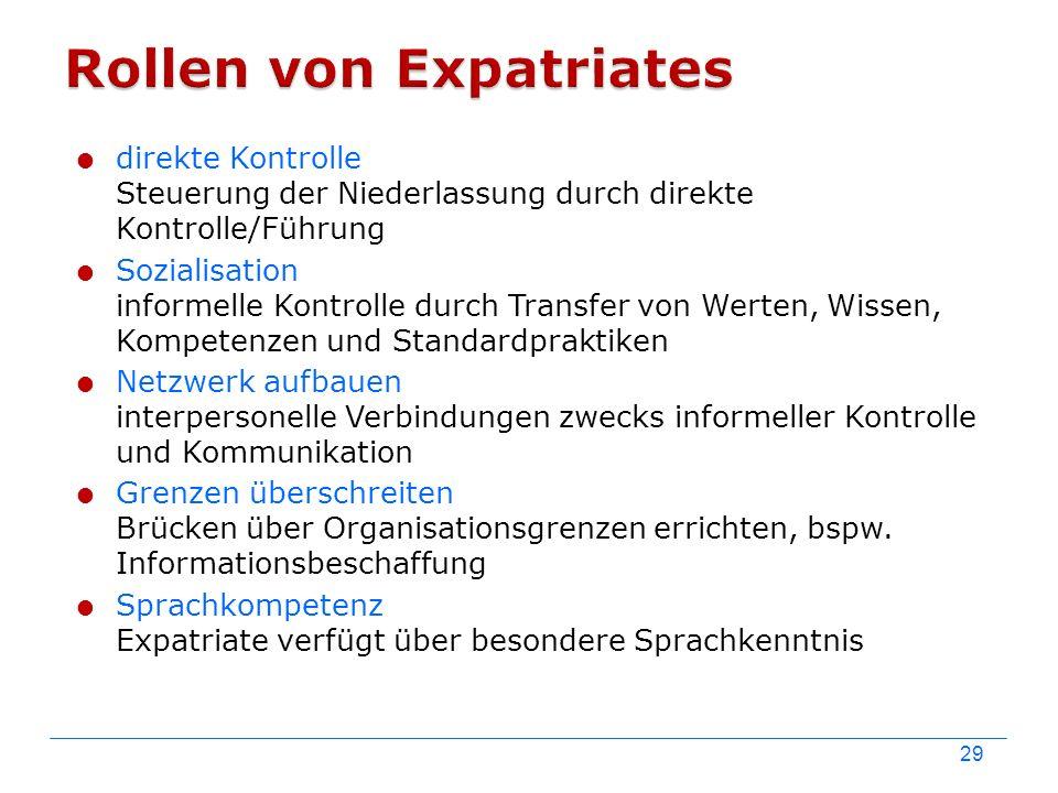 29  direkte Kontrolle Steuerung der Niederlassung durch direkte Kontrolle/Führung  Sozialisation informelle Kontrolle durch Transfer von Werten, Wis