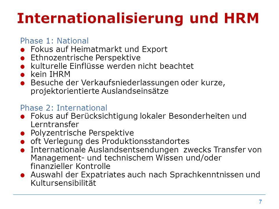 Phase 1: National  Fokus auf Heimatmarkt und Export  Ethnozentrische Perspektive  kulturelle Einflüsse werden nicht beachtet  kein IHRM  Besuche