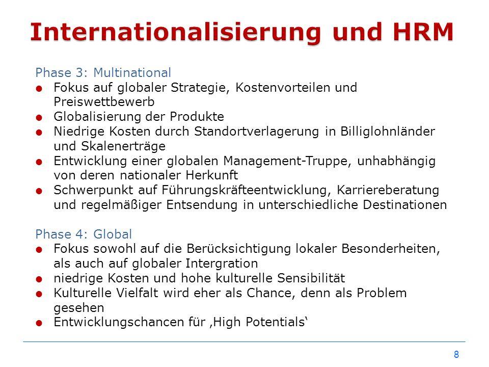 Phase 3: Multinational  Fokus auf globaler Strategie, Kostenvorteilen und Preiswettbewerb  Globalisierung der Produkte  Niedrige Kosten durch Stand