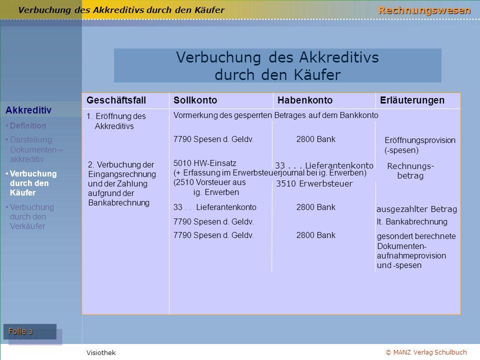 © MANZ Verlag Schulbuch Rechnungswesen Visiothek Folie 3 Verbuchung des Akkreditivs durch den Käufer Akkreditiv Definition Darstellung Dokumenten – ak
