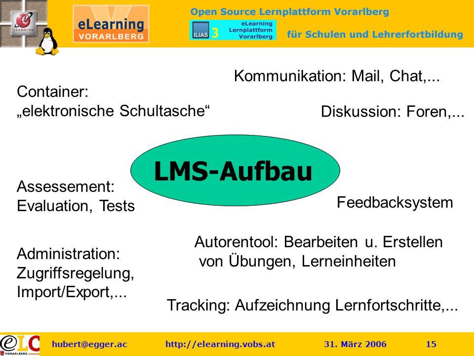 hubert@egger.ac http://elearning.vobs.at 31. März 2006 15 LMS-Aufbau Kommunikation: Mail, Chat,... Autorentool: Bearbeiten u. Erstellen von Übungen, L