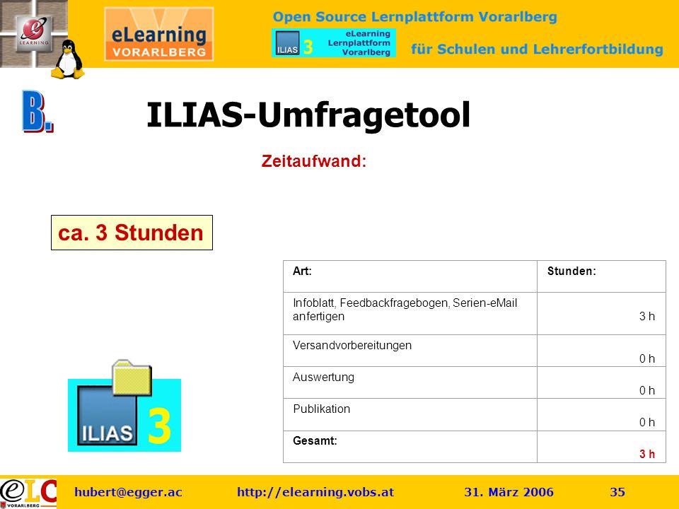 hubert@egger.ac http://elearning.vobs.at 31. März 2006 35 ILIAS-Umfragetool Zeitaufwand: ca. 3 Stunden Art:Stunden: Infoblatt, Feedbackfragebogen, Ser