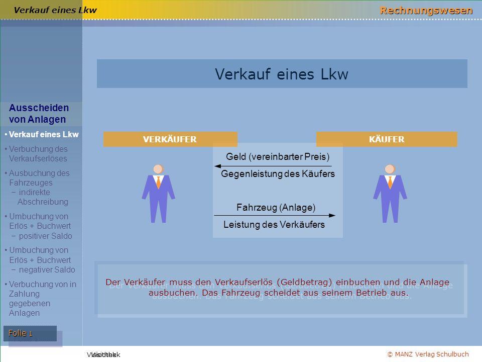 © MANZ Verlag Schulbuch Rechnungswesen Visiothek Folie 1 Visiothek Verkauf eines Lkw Geld (vereinbarter Preis) Gegenleistung des Käufers Fahrzeug (Anl