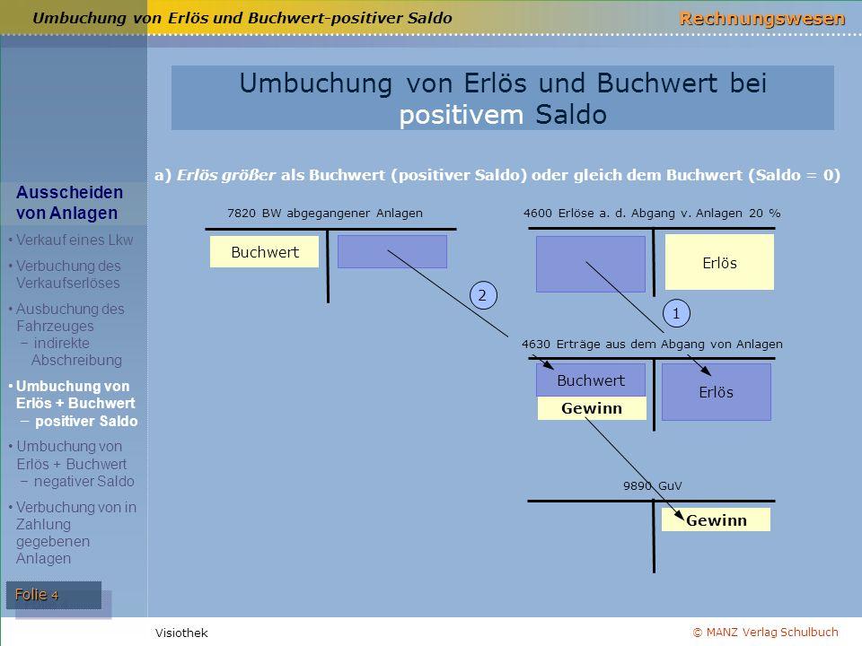 © MANZ Verlag Schulbuch Rechnungswesen Visiothek Folie 4 a) Erlös größer als Buchwert (positiver Saldo) oder gleich dem Buchwert (Saldo = 0) Erlös Buc