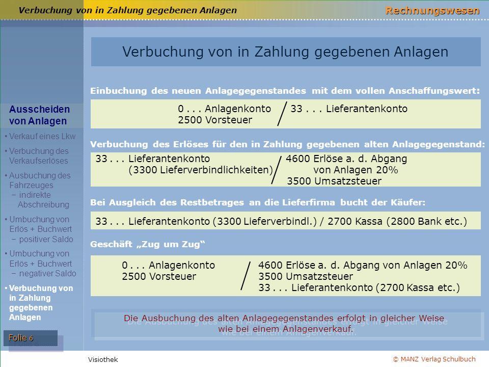 © MANZ Verlag Schulbuch Rechnungswesen Visiothek Folie 6 Einbuchung des neuen Anlagegegenstandes mit dem vollen Anschaffungswert : Verbuchung des Erlö