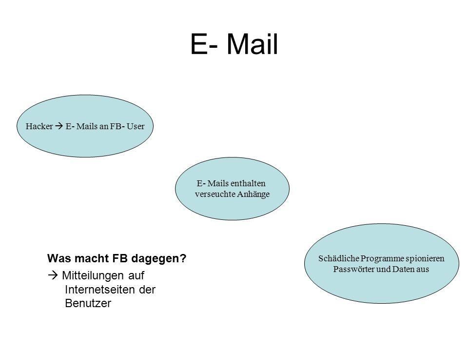 E- Mail Hacker  E- Mails an FB- User Was macht FB dagegen.