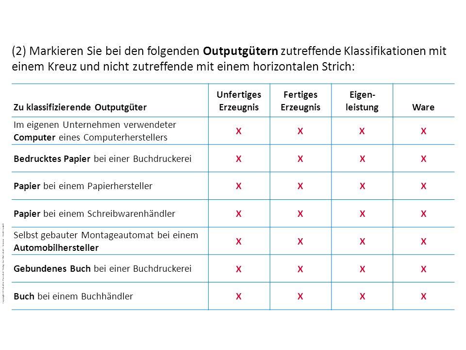 VSK-BWL-48uIs3Rr_Copyright_Schäffer-Poeschel_Verlag Copyright © 2012 Schäffer-Poeschel Verlag für Wirtschaft · Steuern · Recht GmbH Copyright © Schäff