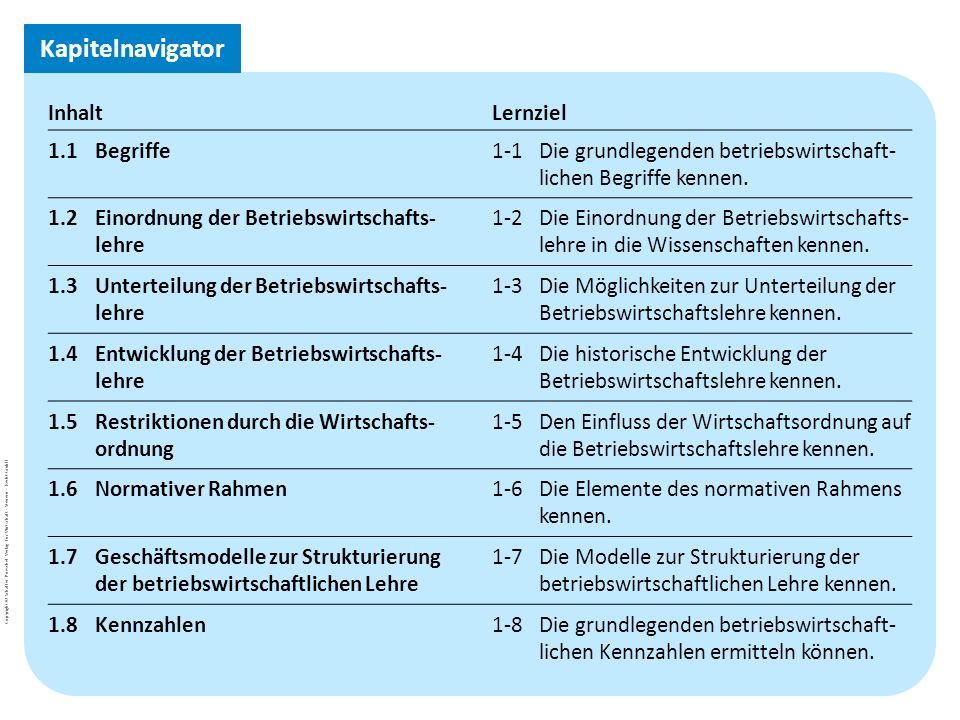 VSK-BWL-48uIs3Rr_Copyright_Schäffer-Poeschel_Verlag Copyright © Schäffer-Poeschel Verlag für Wirtschaft · Steuern · Recht GmbH InhaltLernziel 1.1Begri
