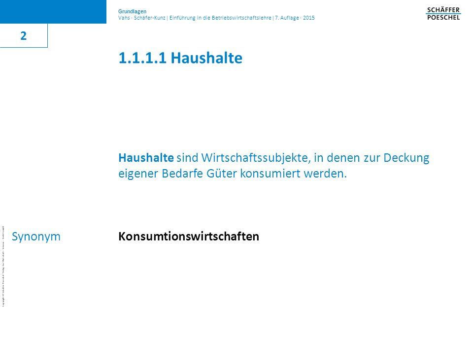 Copyright © 2011 Schäffer-Poeschel Verlag für Wirtschaft · Steuern · Recht GmbH VSK-BWL-48uIs3Rr_Copyright_Schäffer-Poeschel_Verlag Copyright © Schäffer-Poeschel Verlag für Wirtschaft · Steuern · Recht GmbH Eine Weitergabe des Dozentenskripts an Studierende oder gar Veröffentlichung im Intra- oder Internet ist nicht zulässig.