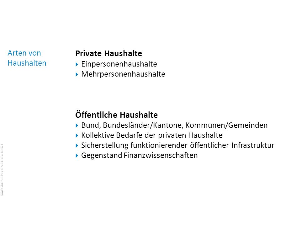 Copyright © 2011 Schäffer-Poeschel Verlag für Wirtschaft · Steuern · Recht GmbH VSK-BWL-48uIs3Rr_Copyright_Schäffer-Poeschel_Verlag Copyright © Schäffer-Poeschel Verlag für Wirtschaft · Steuern · Recht GmbH  Orientierung an Vorgängen innerhalb der Wirtschaftssubjekte und Betriebe  Angewandte praktische Wissenschaft  Reale Sachverhalte beschreiben (Deskription),  Theoretische Erklärungen für Ursache-Wirkungs- Zusammenhänge liefern (Kausalitäten)  Realitätsnahe und umsetzbare Handlungs- empfehlungen geben (Präskription) Betriebswirtschaftslehre Merkmale Aufgaben