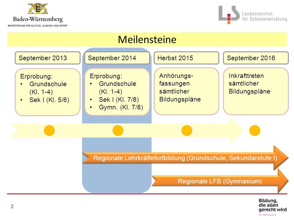 Meilensteine Regionale Lehrkräftefortbildung (Grundschule, Sekundarstufe I) Regionale LFB (Gymnasium) 2 September 2013September 2014Herbst 2015September 2016 Erprobung: Grundschule (Kl.