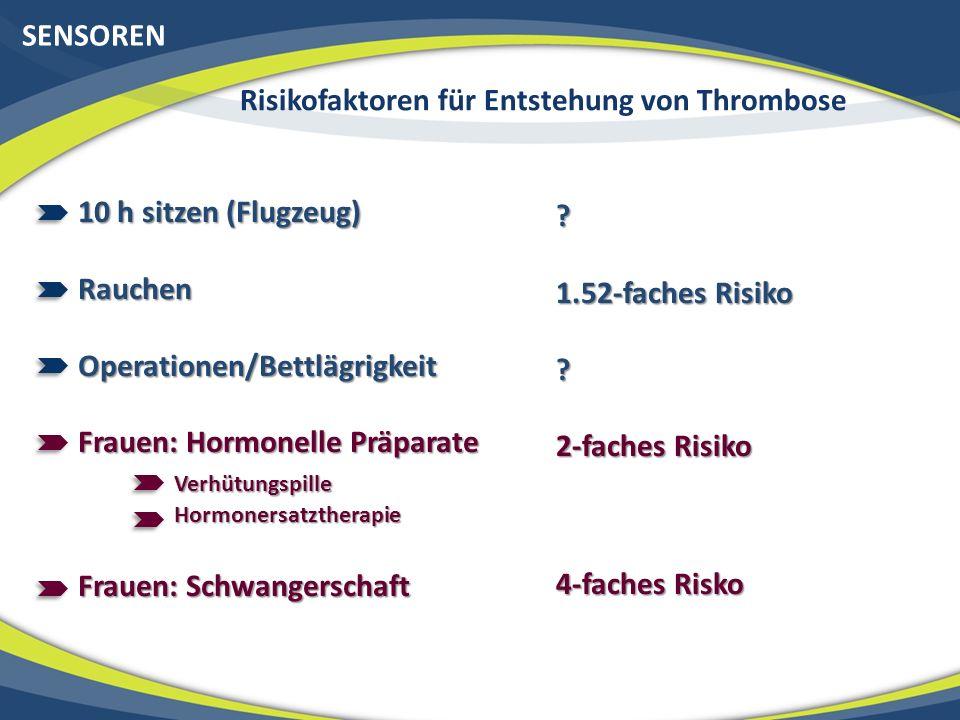 SENSOREN Risikofaktoren für Entstehung von Thrombose 10 h sitzen (Flugzeug) RauchenOperationen/Bettlägrigkeit Frauen: Hormonelle Präparate VerhütungspilleHormonersatztherapie Frauen: Schwangerschaft .