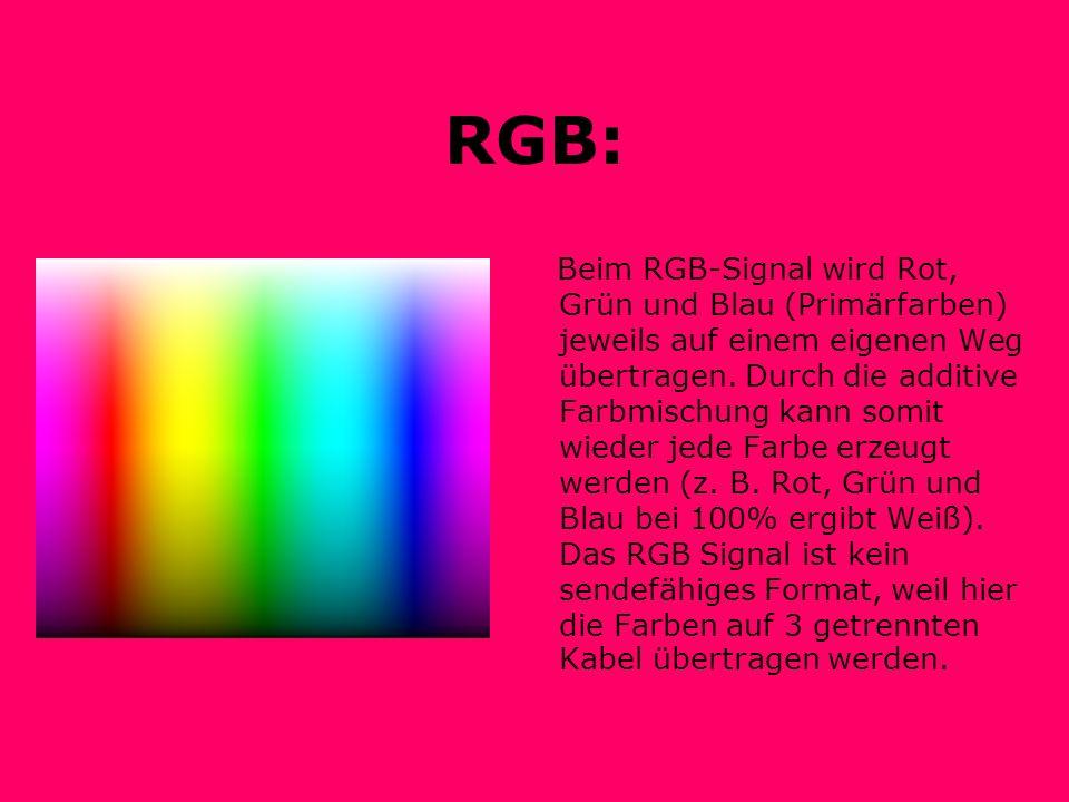 RGB: Beim RGB-Signal wird Rot, Grün und Blau (Primärfarben) jeweils auf einem eigenen Weg übertragen. Durch die additive Farbmischung kann somit wiede