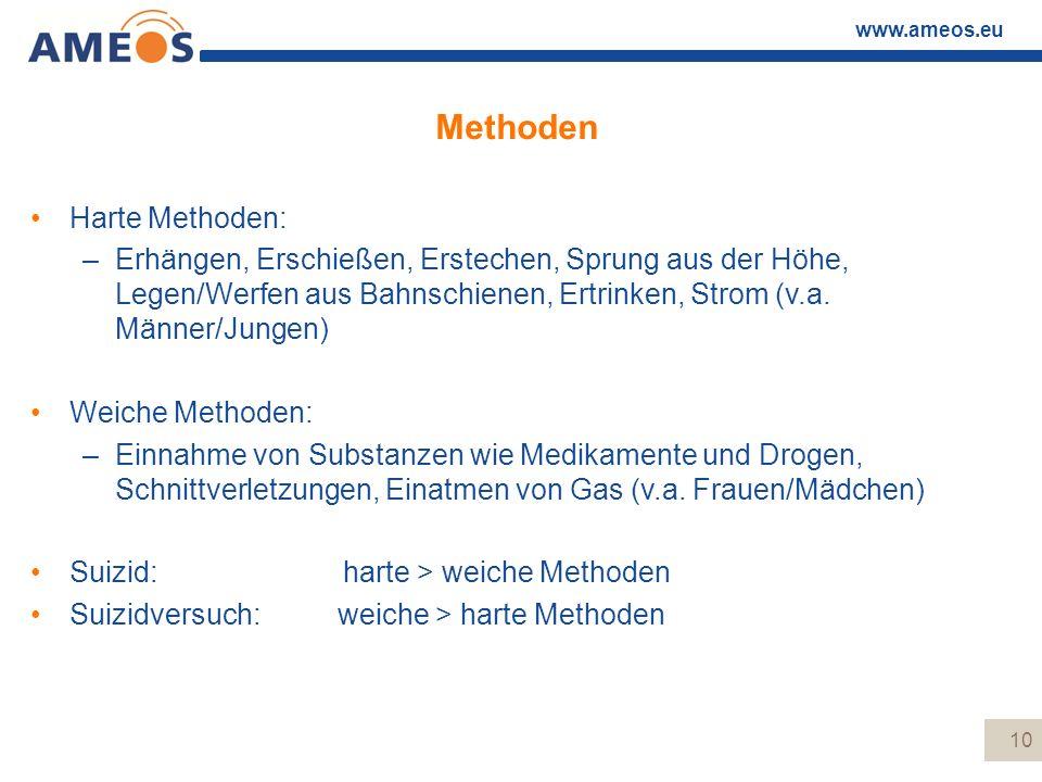 www.ameos.eu Methoden Harte Methoden: –Erhängen, Erschießen, Erstechen, Sprung aus der Höhe, Legen/Werfen aus Bahnschienen, Ertrinken, Strom (v.a. Män