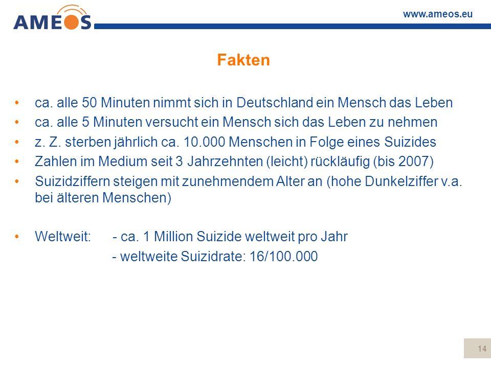 www.ameos.eu Fakten ca. alle 50 Minuten nimmt sich in Deutschland ein Mensch das Leben ca. alle 5 Minuten versucht ein Mensch sich das Leben zu nehmen