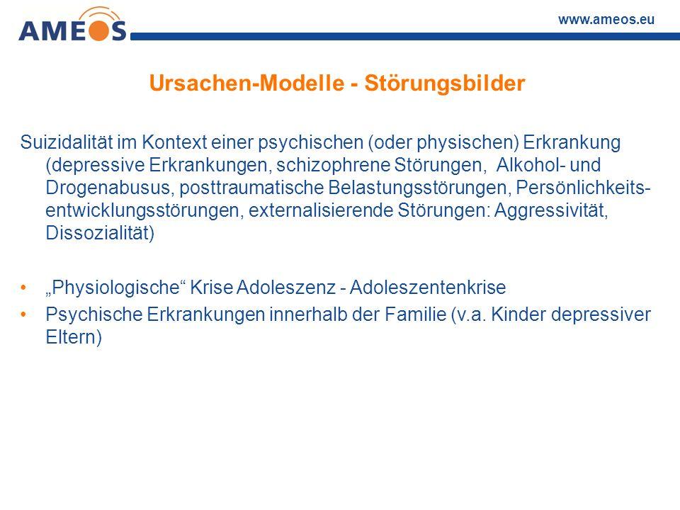 www.ameos.eu Ursachen-Modelle - Störungsbilder Suizidalität im Kontext einer psychischen (oder physischen) Erkrankung (depressive Erkrankungen, schizo