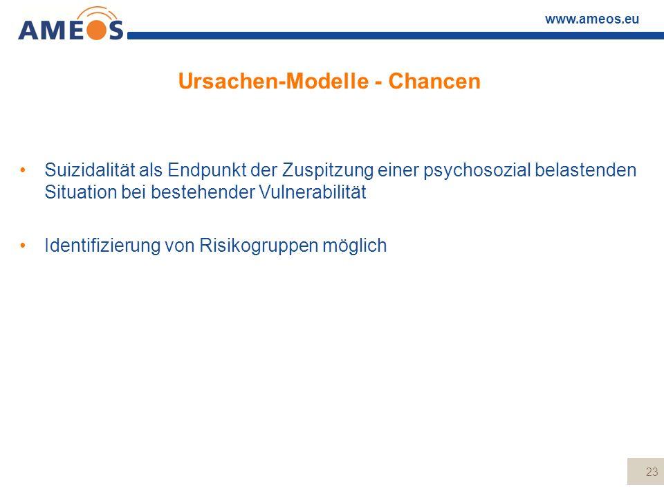 www.ameos.eu Ursachen-Modelle - Chancen Suizidalität als Endpunkt der Zuspitzung einer psychosozial belastenden Situation bei bestehender Vulnerabilit