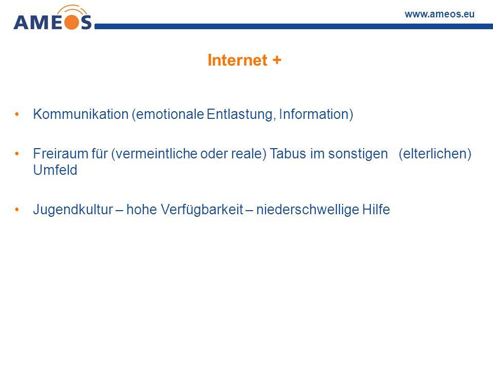 www.ameos.eu Internet + Kommunikation (emotionale Entlastung, Information) Freiraum für (vermeintliche oder reale) Tabus im sonstigen (elterlichen) Um