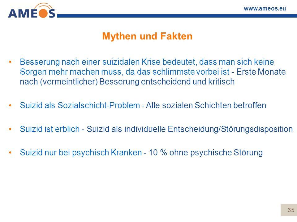 www.ameos.eu Mythen und Fakten Besserung nach einer suizidalen Krise bedeutet, dass man sich keine Sorgen mehr machen muss, da das schlimmste vorbei i