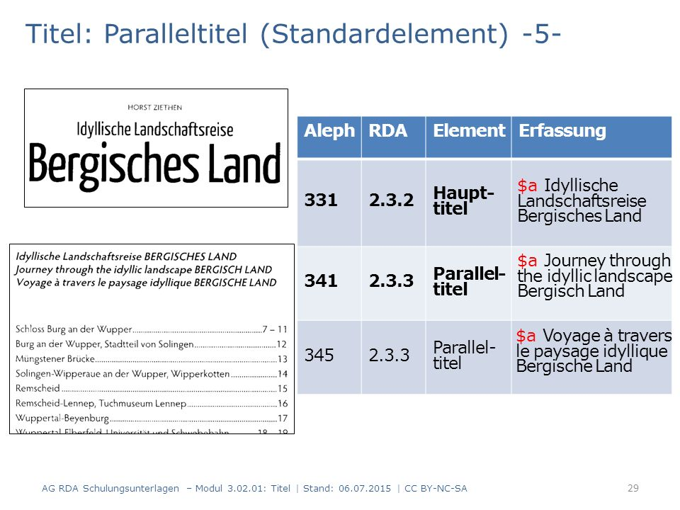 Titel: Paralleltitel (Standardelement) -5- AlephRDAElementErfassung 3312.3.2 Haupt- titel 3412.3.3 Parallel- titel 3452.3.3 Parallel- titel 29 AG RDA Schulungsunterlagen – Modul 3.02.01: Titel | Stand: 06.07.2015 | CC BY-NC-SA $a Idyllische Landschaftsreise Bergisches Land $a Journey through the idyllic landscape Bergisch Land $a Voyage à travers le paysage idyllique Bergische Land