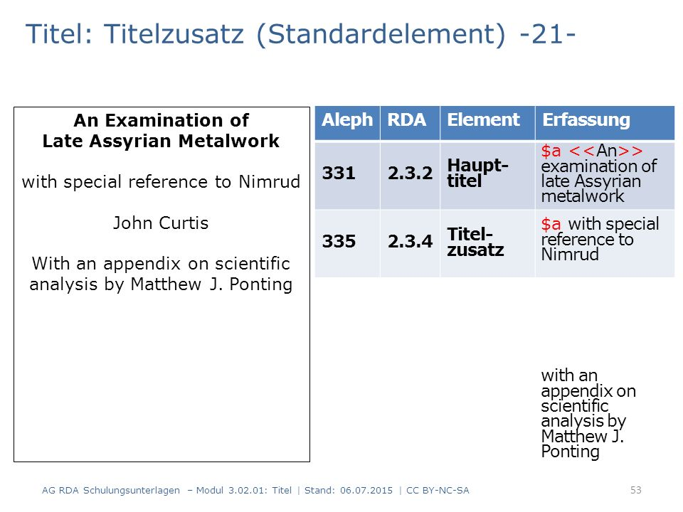 Titel: Titelzusatz (Standardelement) -21- An Examination of Late Assyrian Metalwork with special reference to Nimrud John Curtis With an appendix on s