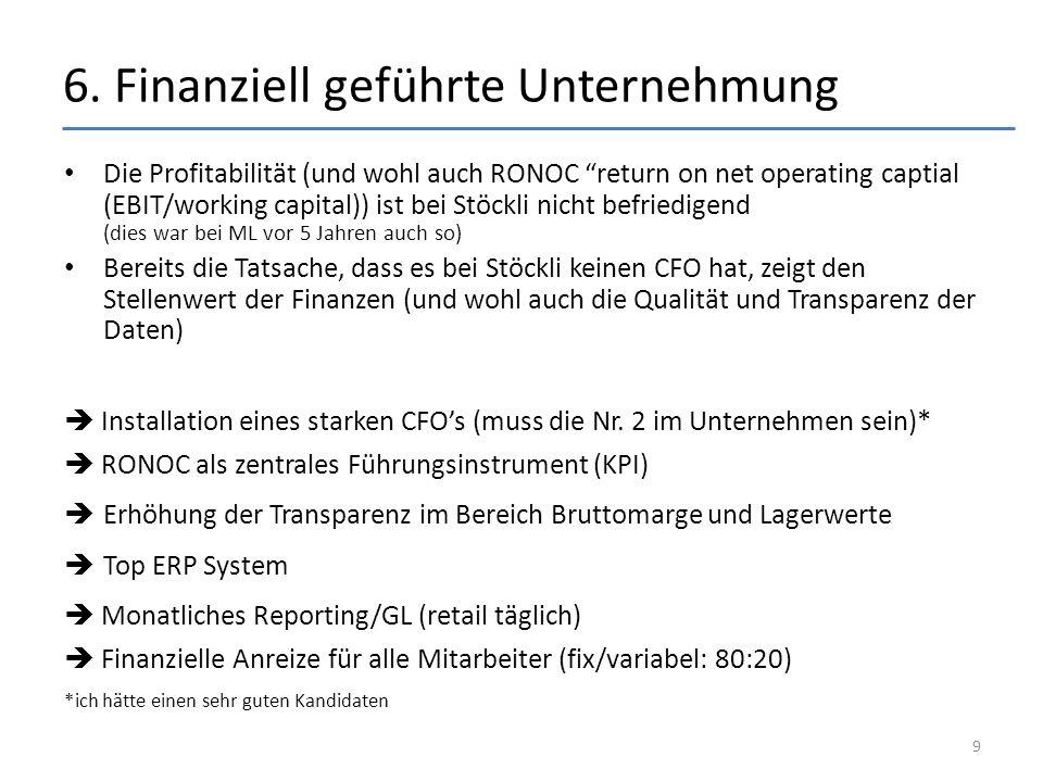 """6. Finanziell geführte Unternehmung Die Profitabilität (und wohl auch RONOC """"return on net operating captial (EBIT/working capital)) ist bei Stöckli n"""